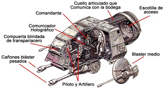 Cabeza AT-AT