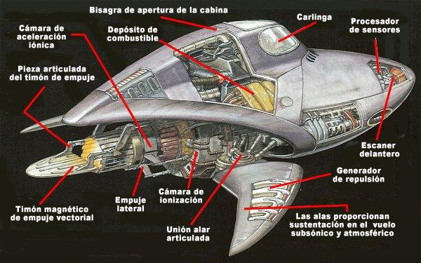 Trifighter de Coruscant