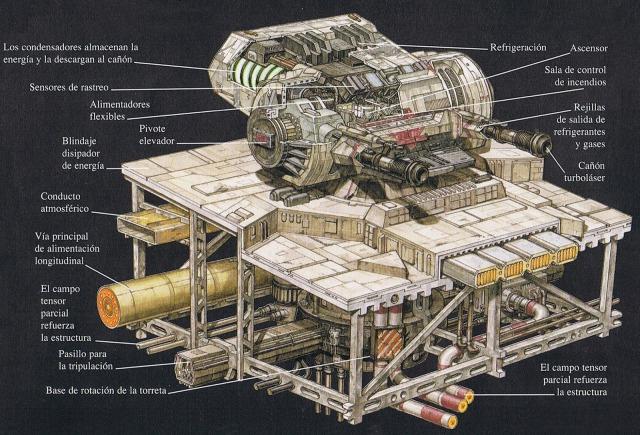 Torre turbolaser pesado dual DBY-827