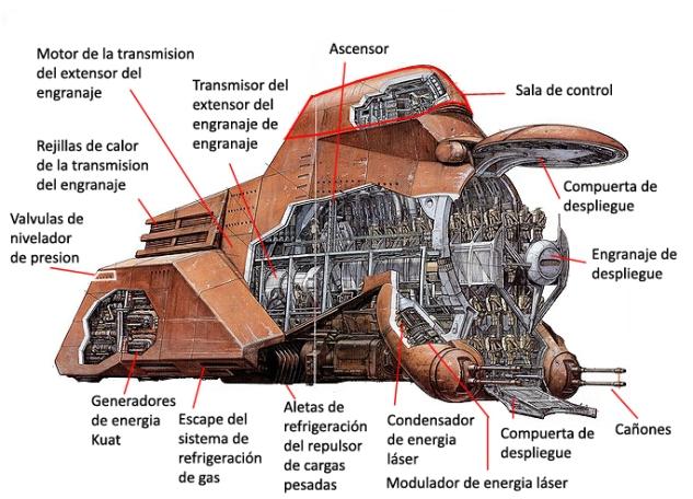 Transporte Droide  (MTT)
