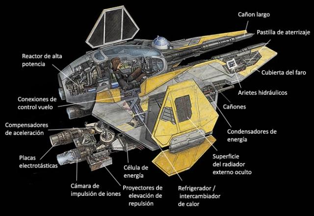 Interceptor Jedi