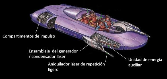 Speeder V-19